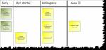Planning_agile